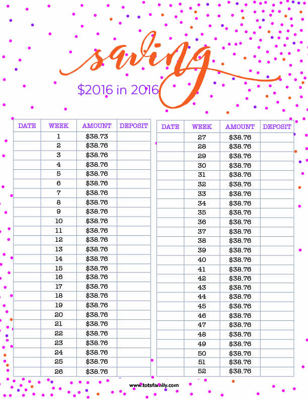 Save $2016 In 2016